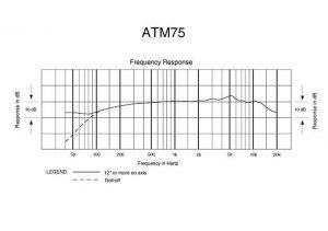 atm75 de audio technica