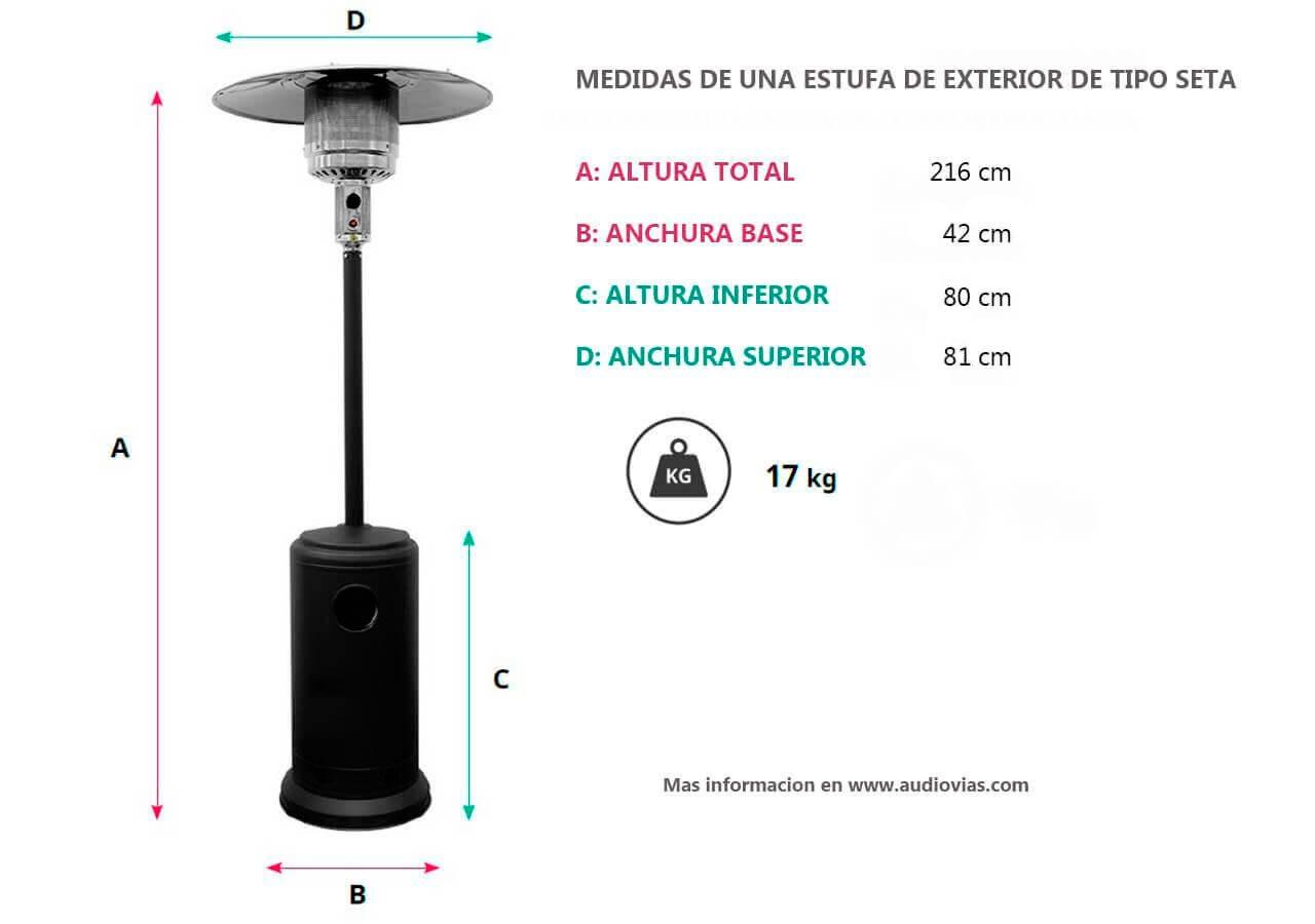 medida de una estufa de jardin