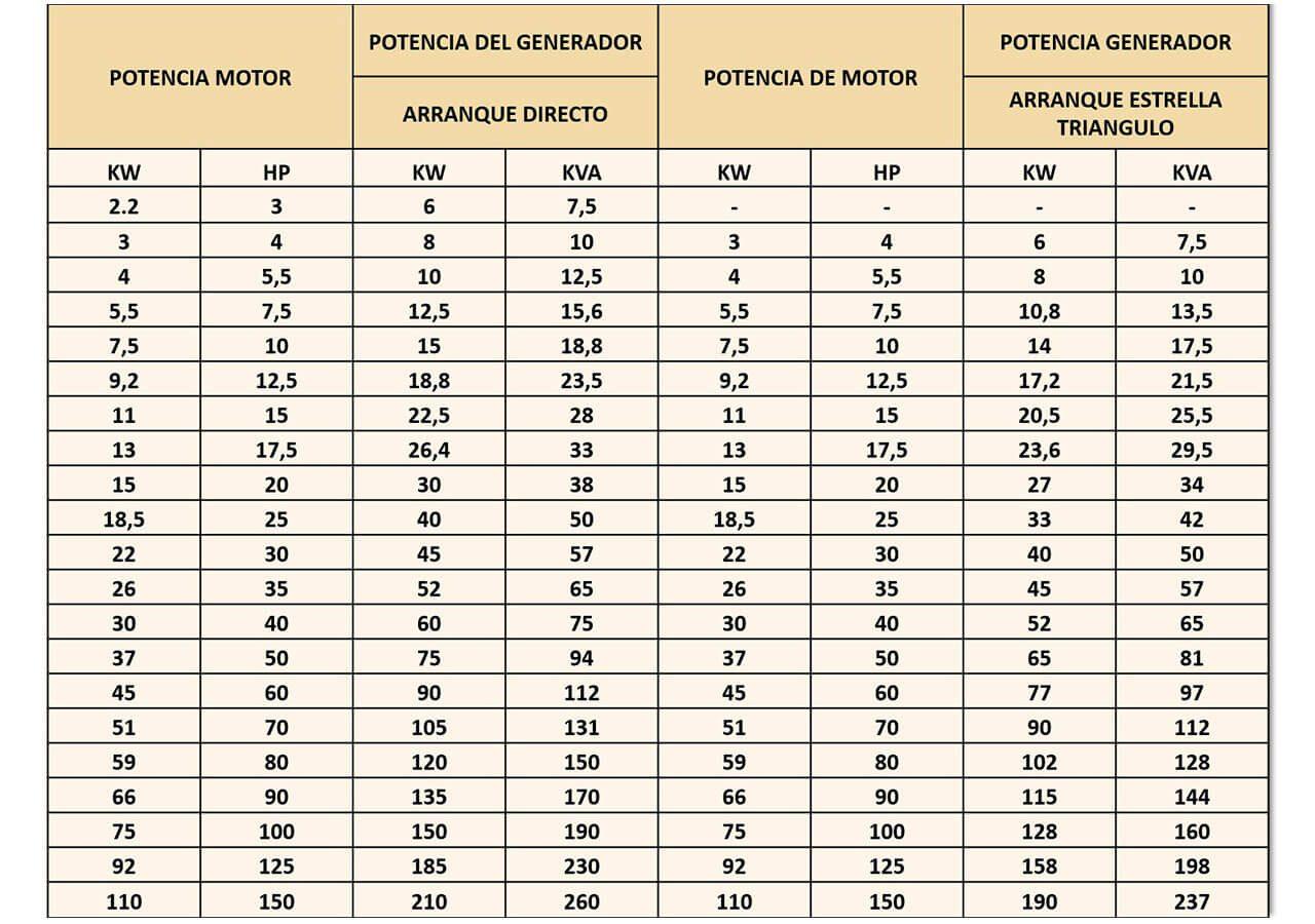 tabla-de-calculo-para-consumo-de-KVA
